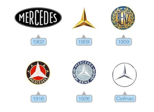 15 логотипов которые имеют скрытый смысл (16 фото)