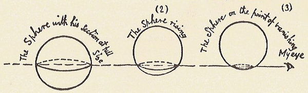 Представление других измерений (5 фото)