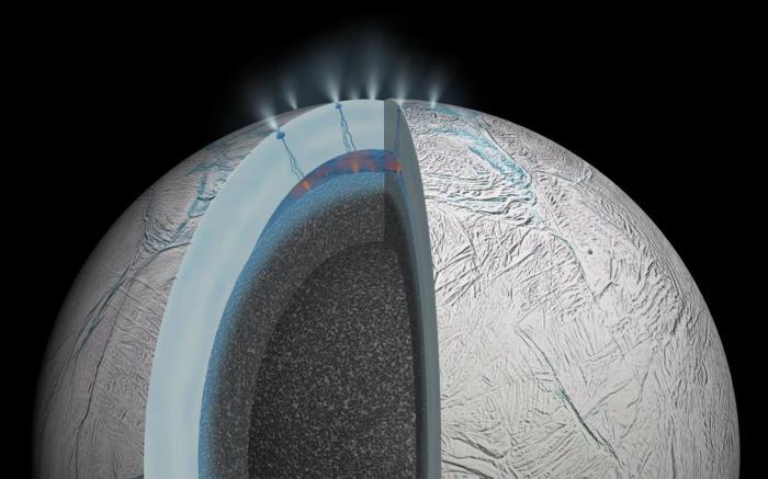 Странные объекты В дополнение к уже подтвержденным данным об Энцеладе и Европе, ученые подозревают наличие воды еще на десятке небольших объектов в нашей Солнечной системе. Проблема здесь та же: вода может быть скрыта под мантией планеты.