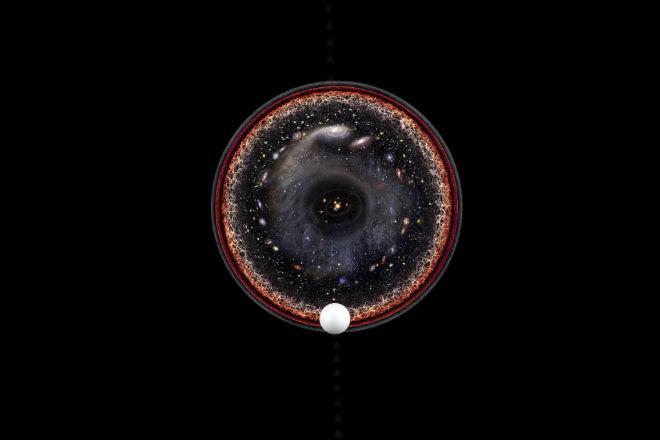 Пустота Волопаса: самое страшное место Вселенной