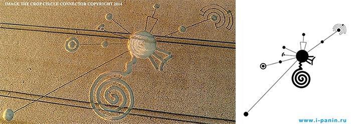 Круги на полях расшифровывающие понятие души