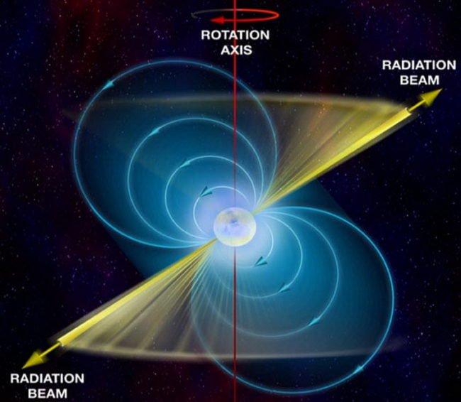 Нейтронная звезда со скоростью вращения 716 оборотов в секунду