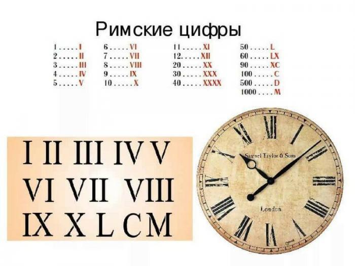 Римские цифры познавательно, технологии, факты