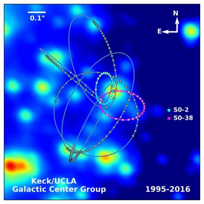 10 научных фактов, которые мы извлекли из первой фотографии черной дыры (12 фото)
