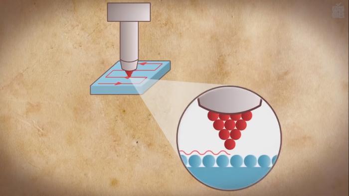 Как на самом деле выглядит атом и как его можно увидеть (4 фото + видео)