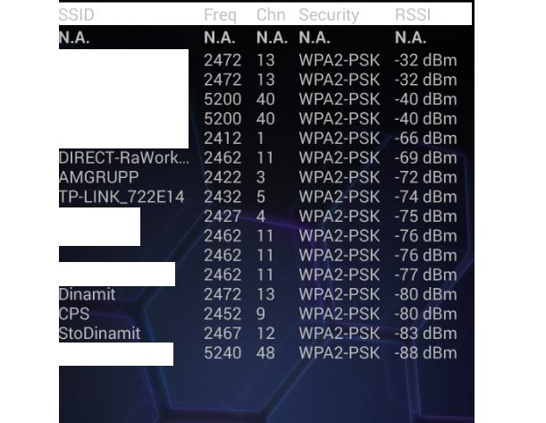 Что опаснее Wi-Fi роутер или телефон? Рассказывает радиоинженер (3 фото)