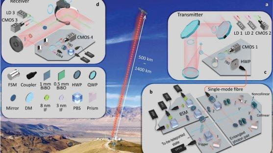 Квантовая телепортация: что это такое и как работает (4 фото)