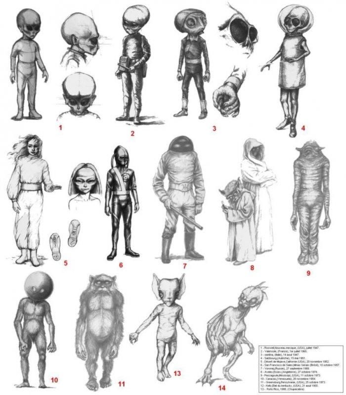 7 признаков, по которым можно вычислить инопланетянина