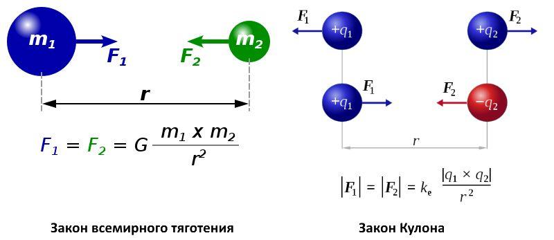 Негативная материя - это не антиматерия. Но она еще более странная и обещающая фантастические возможности!