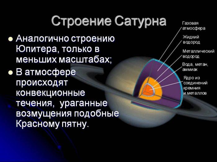Шестая планета солнечной системы Сатурн и ее 62 спутника