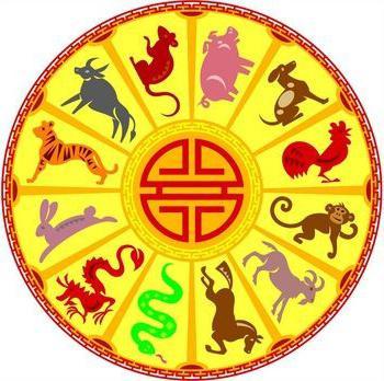 Восточный календарь животных по годам Таблица восточного календаря