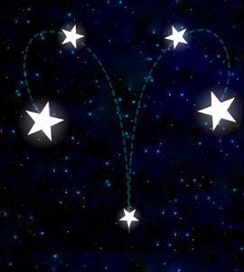 Созвездия знаков зодиака: Знаки зодиака: созвездия на небе