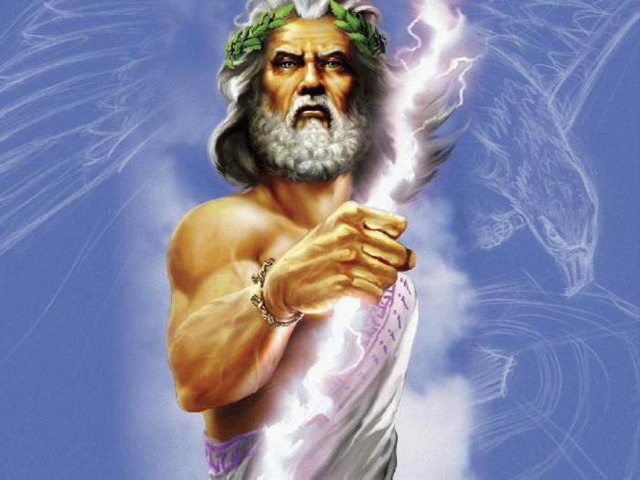 Древняя и современная Греция: религия и ее особенности