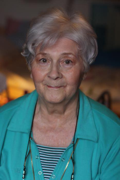 Сонник: умершая бабушка во сне умирает Толкование и значение сна