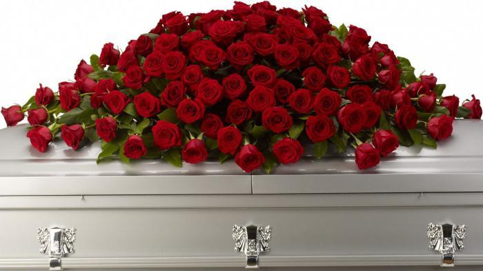 Толкование сновидений К чему снятся закрытые гробы?