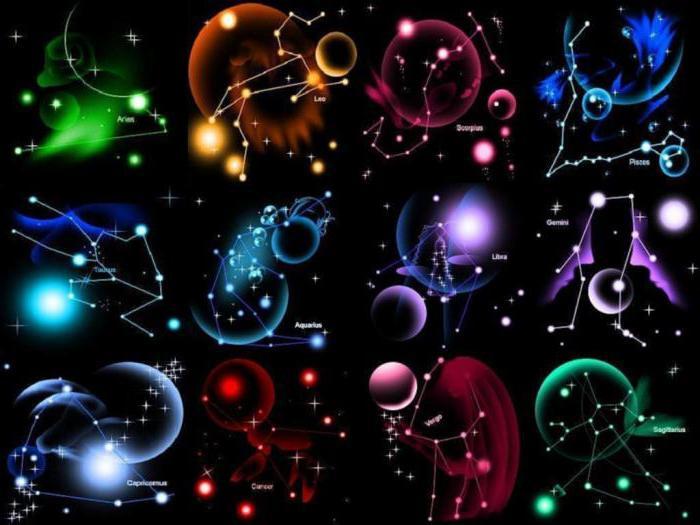 рейтинг красоты среди знаков зодиака