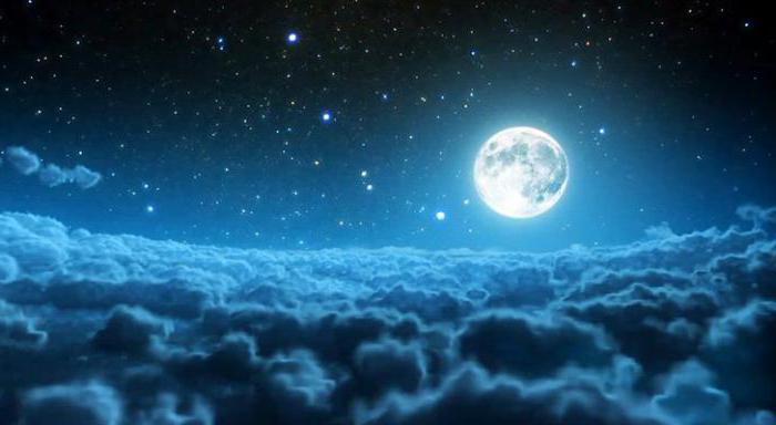 луна в гороскопе мужчин