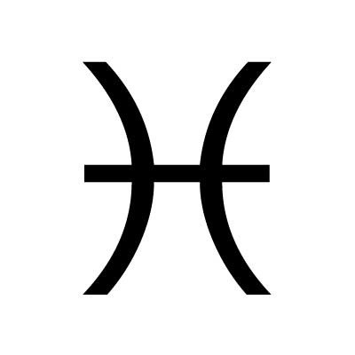 знаки знаков зодиака фото