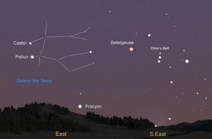 как узнать входящее созвездие во время рождения
