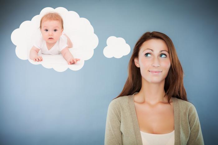Сонник узнать о своей беременности